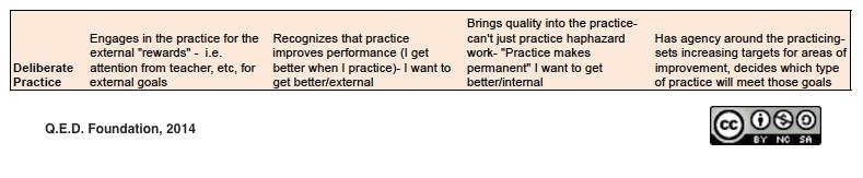 EK Del Practice1